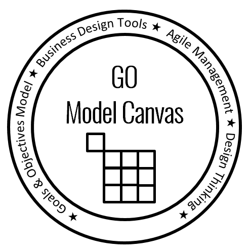 GO Model Canvas Logo New
