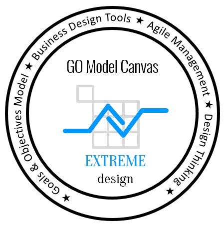 GO Model Canvas Extreme Designing Strategy