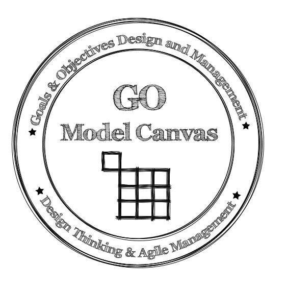GO Model Canvas design