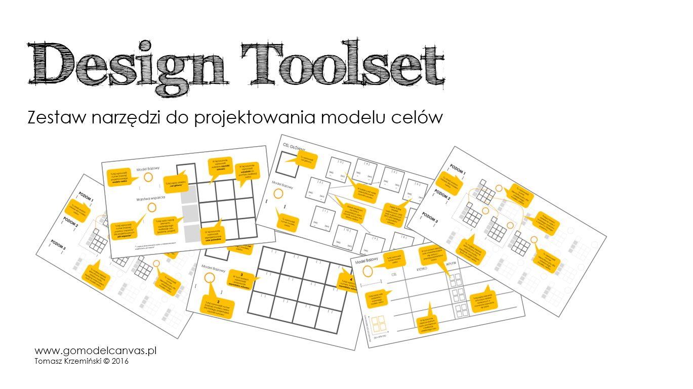 GO Model Canvas Design Toolset
