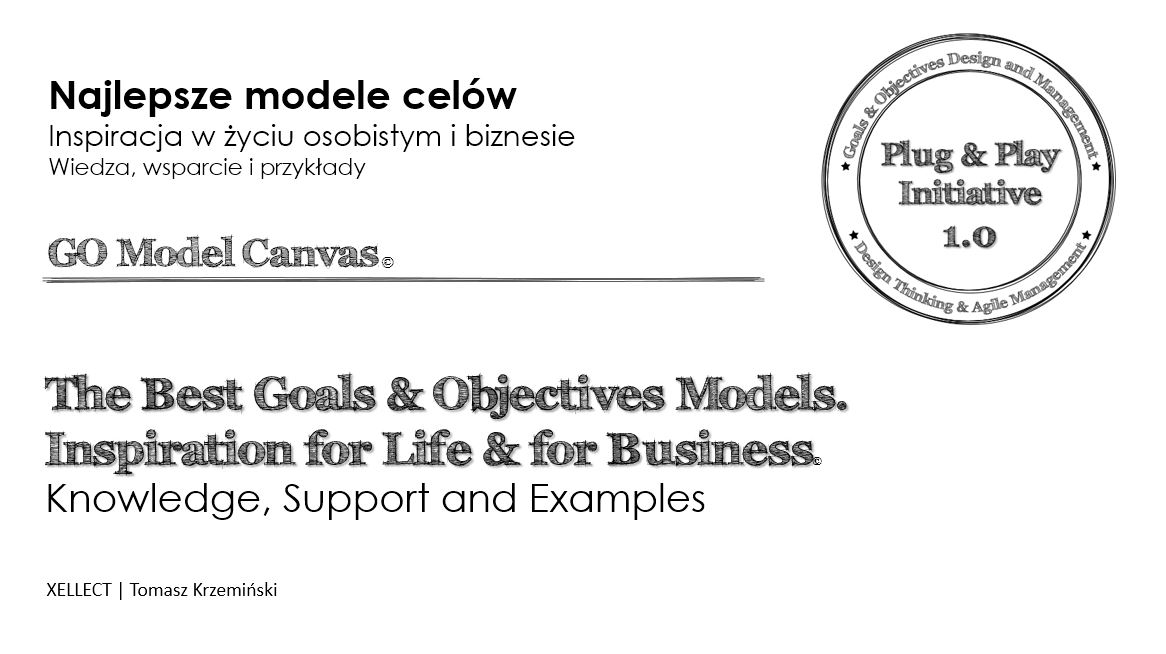 The Best GO Model Canvas